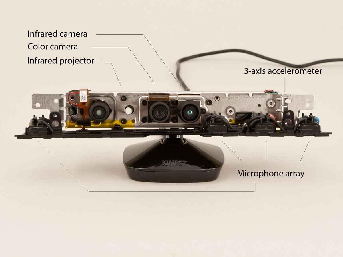 Xbox Kinect hack